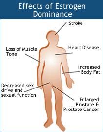 Krónikus prostatitis leukocitákban Hogyan kezeli a prosztatitis kezelését